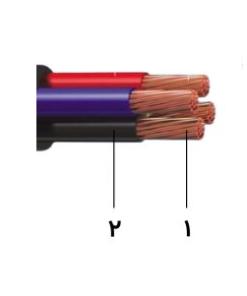 کابل قدرت با حفاظ مسی و عایق XLPE (N2XCY)